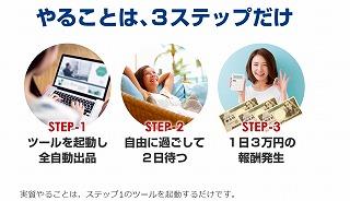 7日で15万円稼げる無料モニター